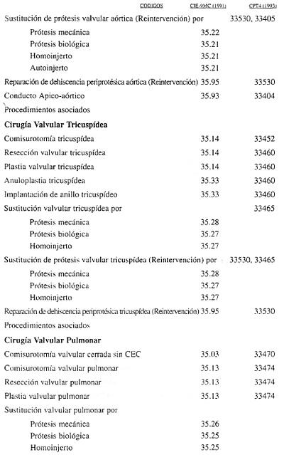 Figura 1a. Definiciones y estudios previos del grupo IV