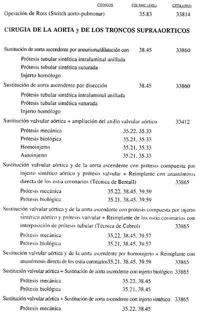 Figura 1b. Definiciones y estudios previos del grupo IV